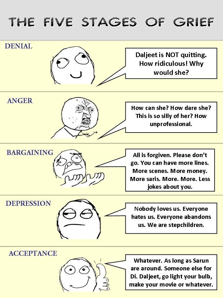 5 Stages of Grief Worksheet | The Five Stages of Grief | 3028552 | Iss Pyaar Ko Kya Naam Doon Forum