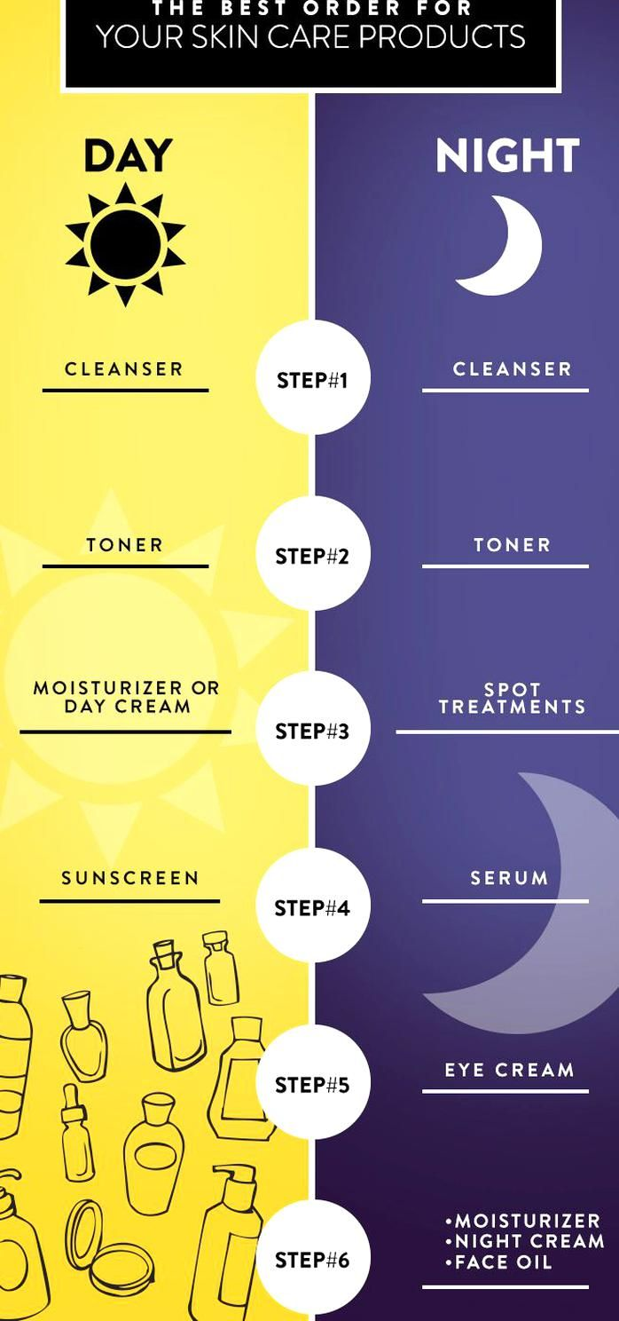 Timing Is Everything Here Youll Learn The Best Times Of Day To Apply Sunscreen Eye Cream Serums And More V 2020 G