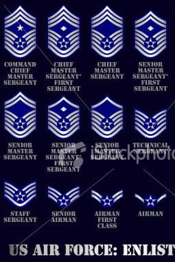 US Air Force Enlisted Ranks Graphics Code | US Air Force Enlisted Ranks Comments  Pictures