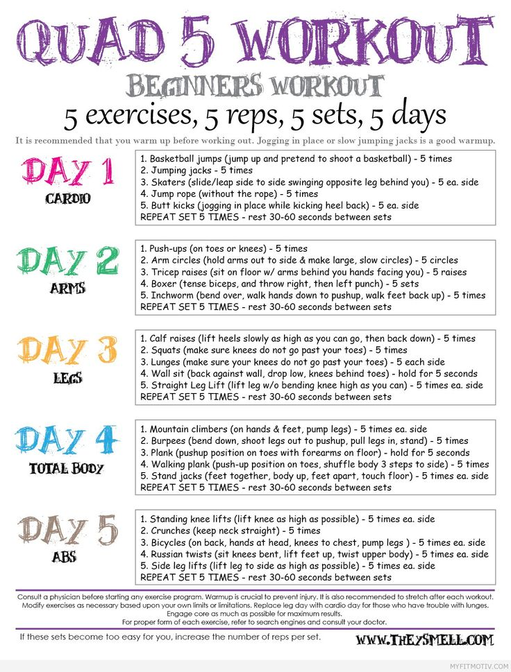 Quad 5 Workout For Beginners Nice To Do At Home O My Fit Motiv