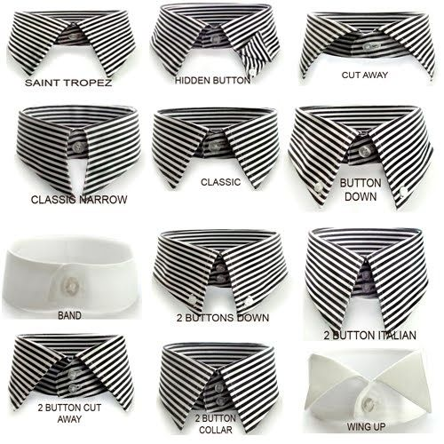 Know thy collars...