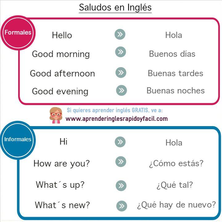 Saludos Y Despedidas En Inglés Con Explicación Pronunciación Saludos Formales En Ingles Ingles Para Preescolar Saludos En Español