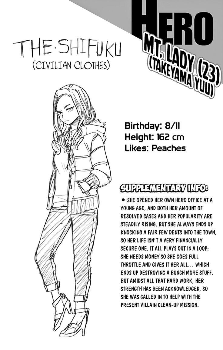 You are reading Boku no Hero Academia manga chapter 089.005 in English. Read Chapter 089.005 of Boku no Hero Academia manga online on readmha.com for free.