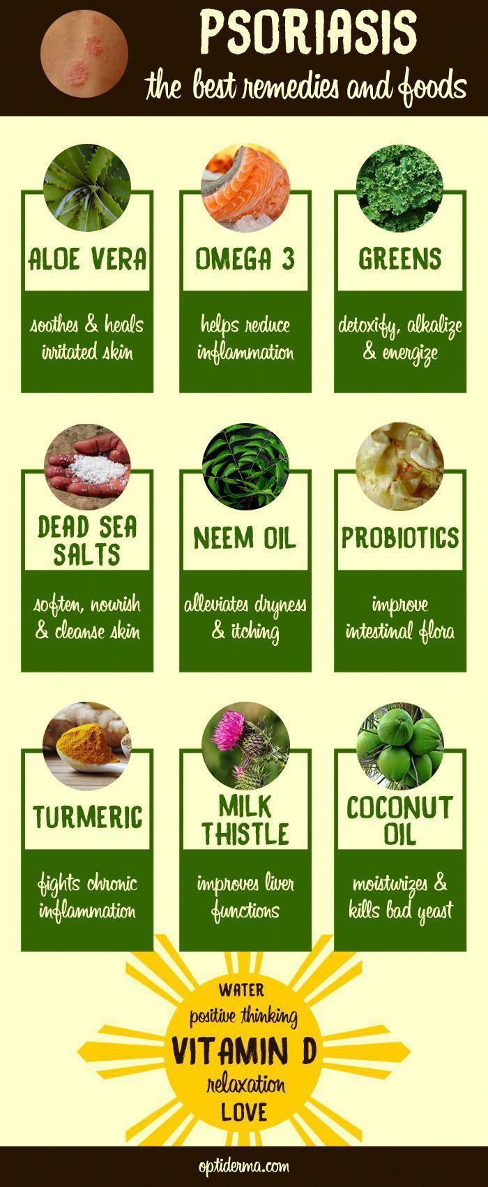 Best Remedies Foods For Psoriasis Learn More About Which Foods To Eat And Avoid When Yo Natural Psoriasis Remedies Natural Cure For Arthritis Psoriasis Diet