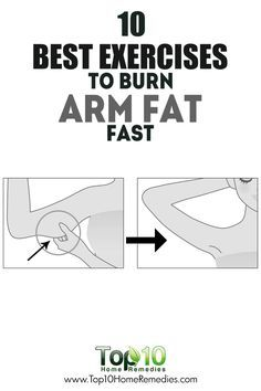 10 Best Exercises to Burn Arm Fat Fast!