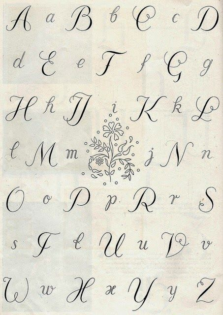 Best images about letras on pinterest calligraphy