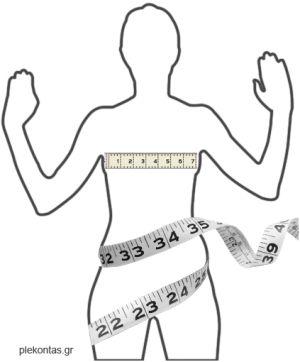 Πλέξιμο και Μετρήσεις / Μεγέθη
