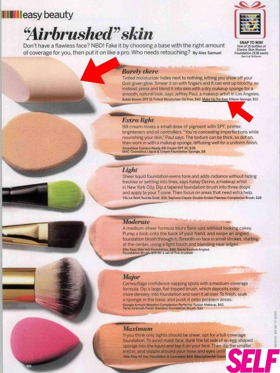 Airbrushed skin - foundation brushes and tips