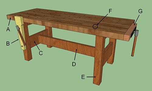 Workbench Plans - (Tips, Ideas on Portable, DIY, & Garage ...