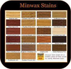 decoration ideas choosing the right color stain for your hardwood floor minwax