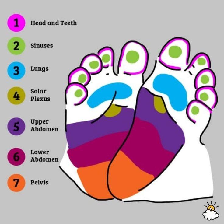 Quand un bébé souffre d'un inconfort, le seul moyen qu'il a pour nous le faire savoir est de pleurer, afin de soulager un bébé grincheux, ces 7 points pourront vous aider!