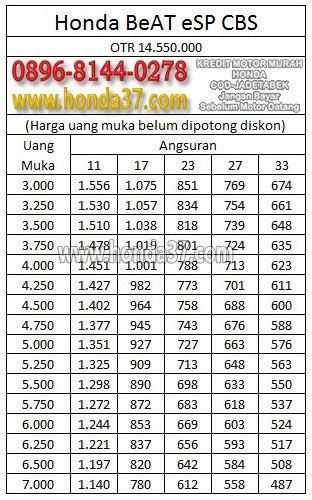 6# Daftar Harga Kredit Motor Honda Adira Finance