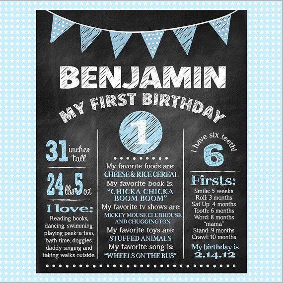 Blue Bunting Chalkboard Birthday Poster - from alittlehopedesigns