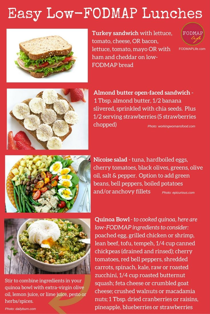 Easy Low-FODMAP Lunch Ideas