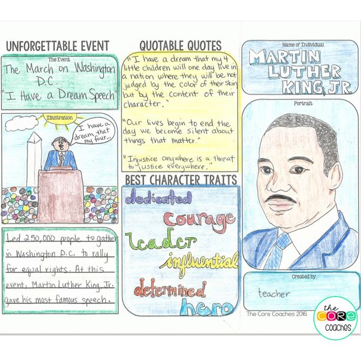 Students create a trifold brochure about a Civil Rights Movement hero using these meaningful lesson plans. Texts and lesson sessions for Martin Luther King, Jr., Rosa Parks, Ruby Bridges, & Jackie Robinson. 4th-6th grade