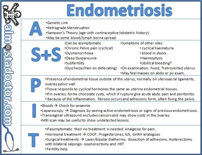 Endometriosis   almostadoctor.com - free medical student revision notes