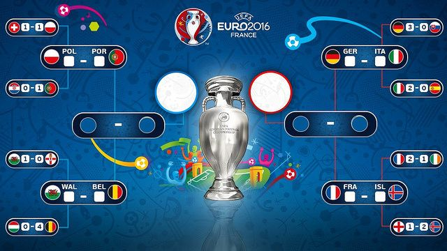 Euro 2016 France (Octavos de Final): Resultados | Football Manager All Star