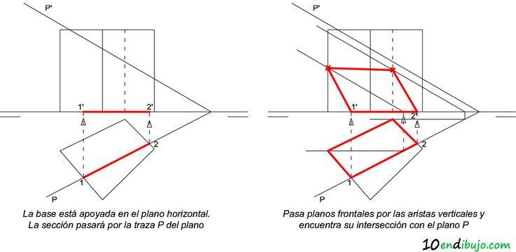 Seccion prisma plano oblicuo Truco