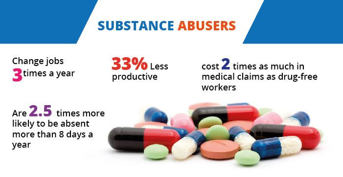 While screening a candidate it is not possible to know whether he/she has been slapped with #drug charges in the past irrespective of whether it is for distribution or possession.