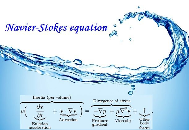 The Navier-Stokes equation for an incompressible viscous fluid. The Navier-Stokes equations have wide applications such as weather modelling. One of the millennium prize problems stated by the Clay Mathematics Institute is the Navier-Stokes existence and smoothness problem concerning the mathematical properties of the Navier-Stokes equations which currently remain unsolved.