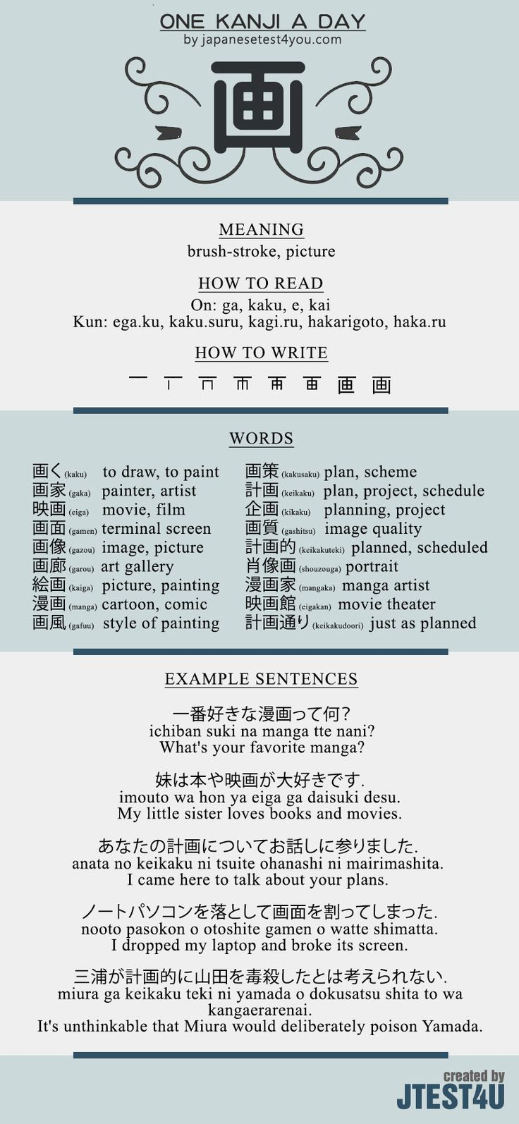 Learn one Kanji a day with infographic - 画 (ga): http://japanesetest4you.com/learn-one-kanji-a-day-with-infographic-%e7%94%bb-ga/