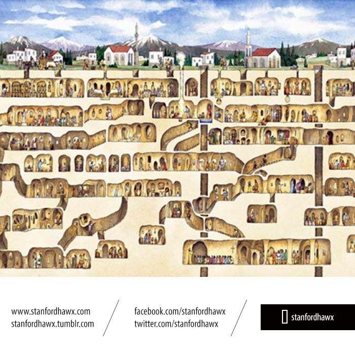 2 - Kapadokya - Türkiye En Eski Yeraltı Şehri