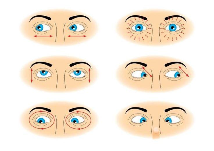 Hallottál már a szemtornáról? Alapvető orvosi elv, hogy ha nem használunk bizonyos izmokat, azok elsorvadáshoz vezethetnek. Ugyan úgy, mint bármilyen izomcsoportnak, még a szemizmoknak is szükségük van gyakorlatokra ahhoz, hogy egészséges működésüket megtartsuk. Mutatunk néhány