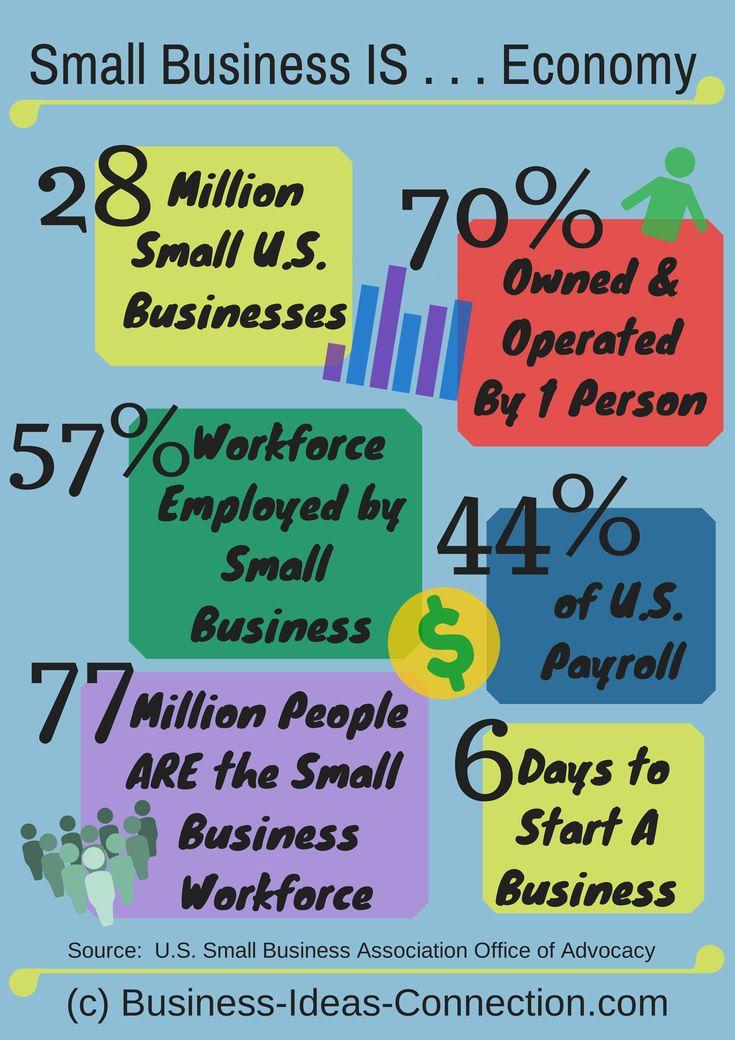 13 best Business Planning images on Pinterest Business planning - home based business ideas for moms