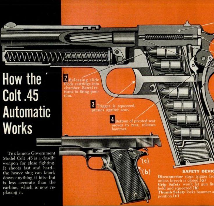 Colt .45 Automatic Pistol Cutaway (1951)