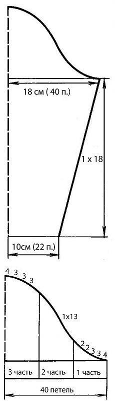 Set-in sleeve schematics, with detail of the top (cap) and how to decrease to pair exactly with the armscye ~~ Как правильно рассчитать и вывязать классический втачной рукав