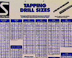 Taps Amp Dies Tools Pinterest Tools And Taps