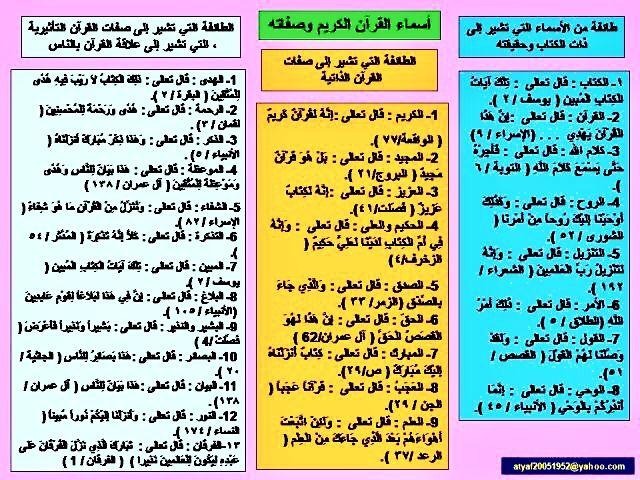 من أسماء القرآن في القرآن In 2021 Muslim Book Quran Islam Beliefs
