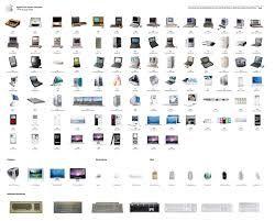 produtos apple - Pesquisa Google