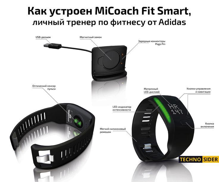 Компания Adidas анонсировала свой первый фитнес-трекер под названием MiCoach Fit Smart, который поможет своему владельцу отслеживать пульс, давление и другие показатели физического состояния во время тренировок. Проходила презентация под руководством Пола Гаудио, возглавляющего департамент цифровых технологий компании Adidas на конференции по носимым гаджетам Wearable Technologies USA в Сан-Франциско.  http://technosider.com/deshevle-chem-fitnes-trener-predstavlen-novyj-gadzhet-adidas/1230/