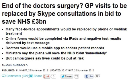 Politics for Dummies DailyMail End of the Doctors Surgery