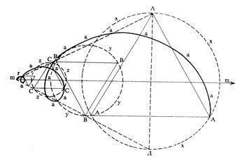 La spirale, forme de pensée de la création