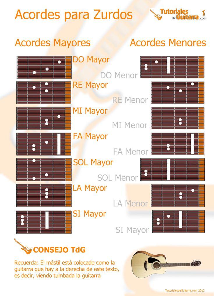 ACORDES GUITARRA ZURDOS