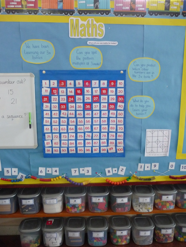 Maths working wall with 'sweet shop' of maths equipment