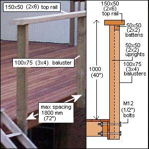 deck handrail detail