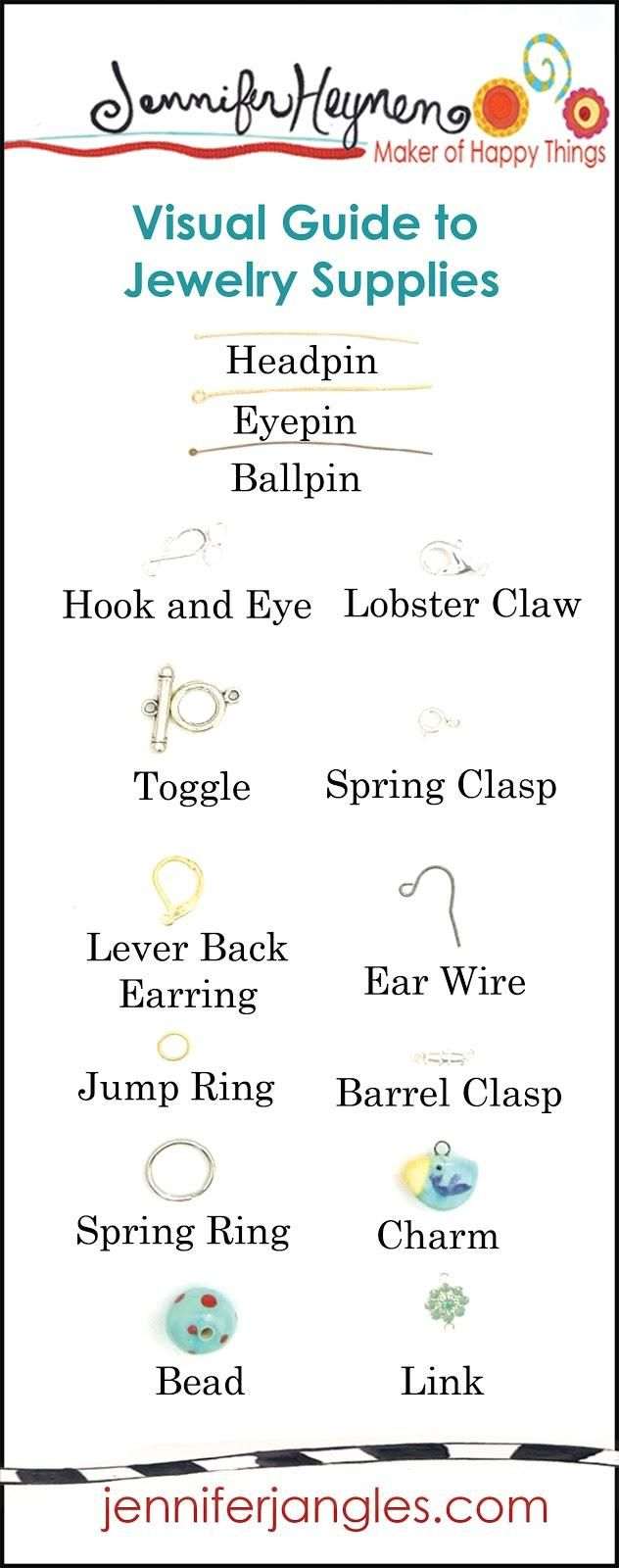 DIY Tutorial: How To Start Making Jewelry / Jewelry Making Basics - Visual Guide to Jewelry Supplies