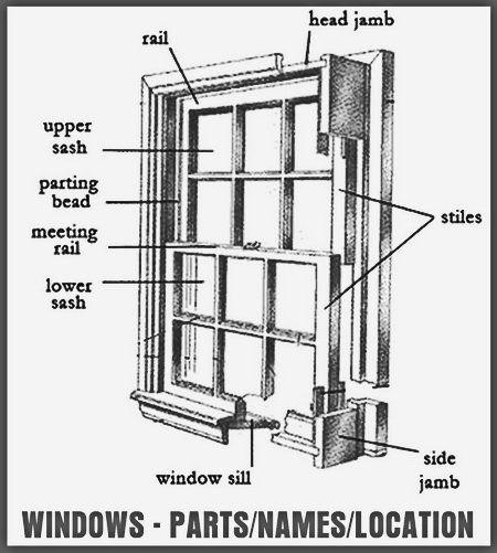 hisense washing machine diagram