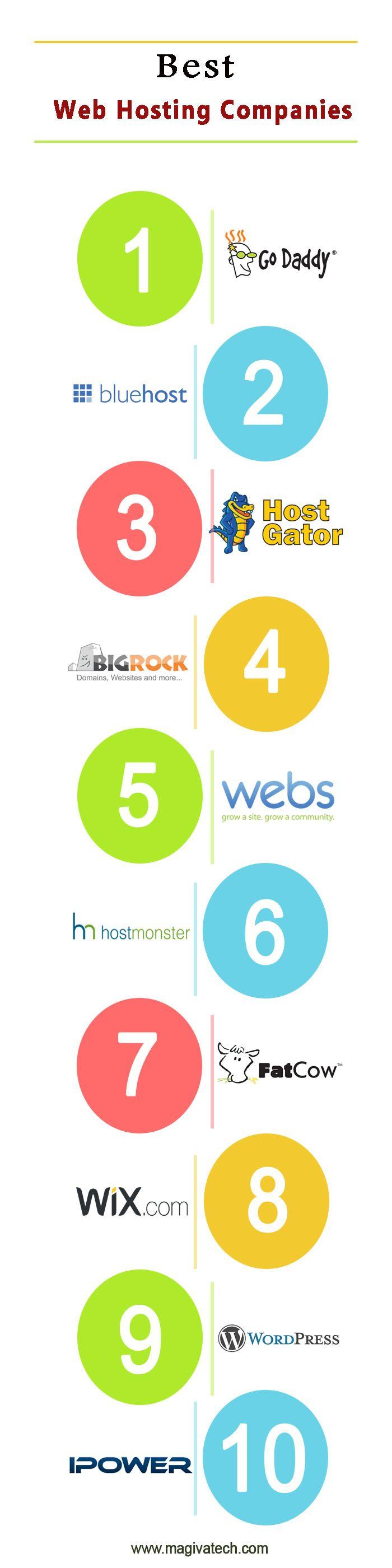 List of best web hosting Service Providers.  #godaddy #web  #hosting