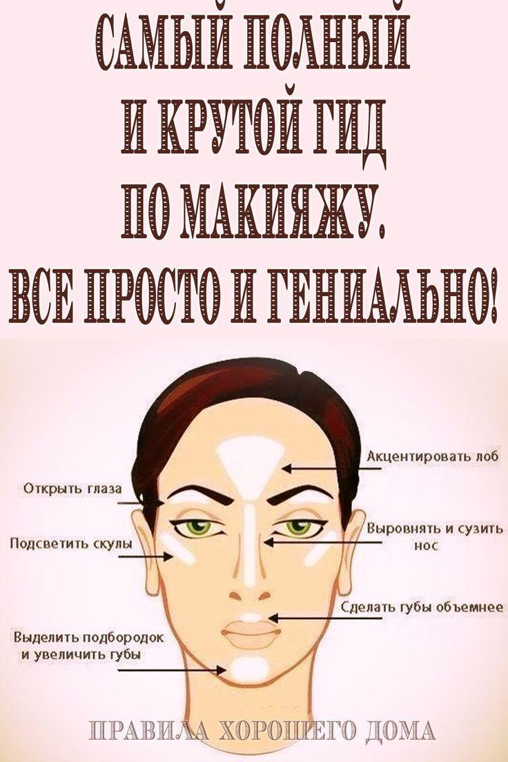 make up apply correctly Makeup, Eyeliner brush