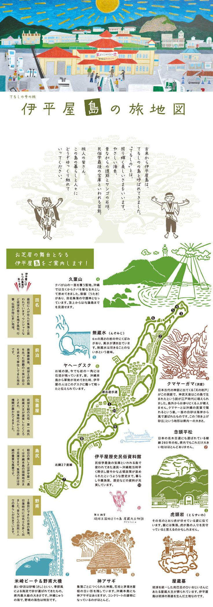 伊平屋島の子どもたちによる『琉球王国始まりの島 屋蔵大主物語』の画像:アイデアにんべん, these simple, colorful, childish drawings of places and stories are appealing in their simplicity and bold colour, varying in line thickness and adding some small detail in selected areas and consistently sticking to a style of flat colour against white background works well for this piece.