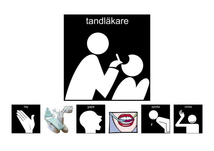 Tandläkarbesök