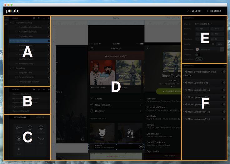 Pixate Studio – Interface Explained