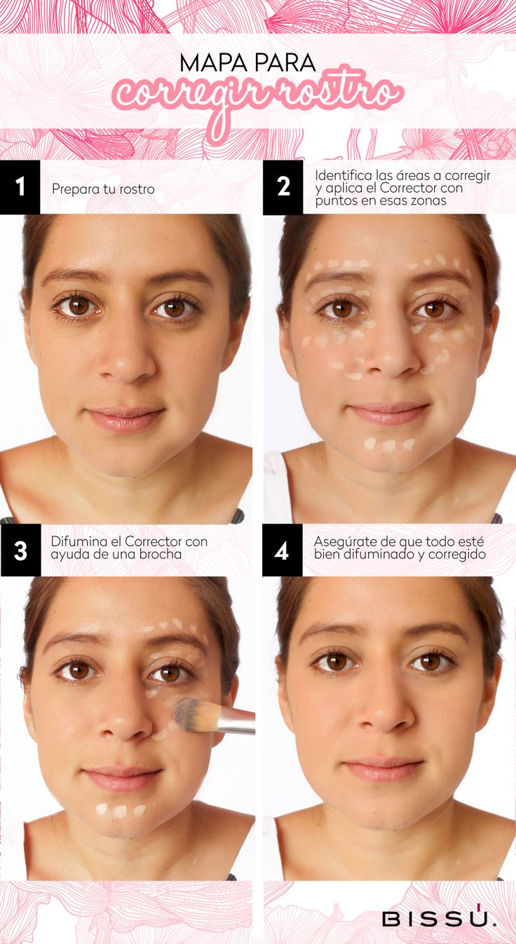 Muchas no despertamos así pero si quieres lograr el look de piel súper humectada y limpia, checa este tip.