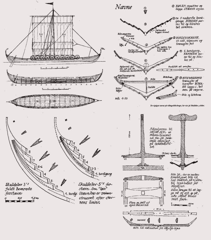 viking ship plans        sjolander com  viking  plans