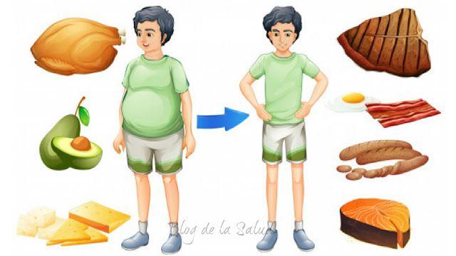 dieta cetosis adelgazar