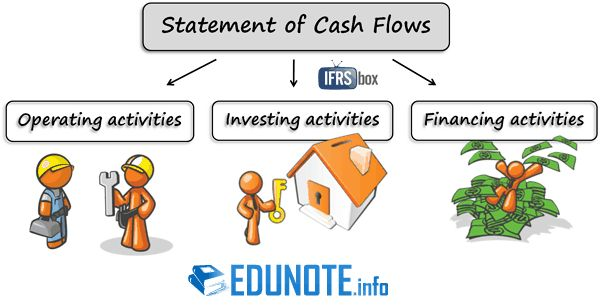 how to find missing cashflow